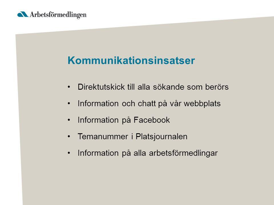 Kommunikationsinsatser Direktutskick till alla sökande som berörs Information och chatt på vår webbplats Information på Facebook Temanummer i Platsjournalen Information på alla arbetsförmedlingar
