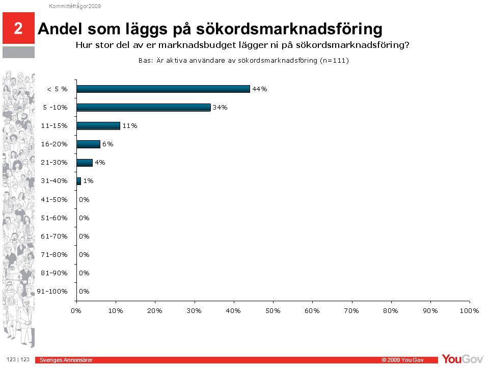 Sveriges Annonsörer © 2009 You Gov 123 | 123 Kommittéfrågor 2009 Investeringar i sökordsmarknadsföring 2 9 av 10 företag planerar att öka sina investeringar i sökordsmarknadsföring.