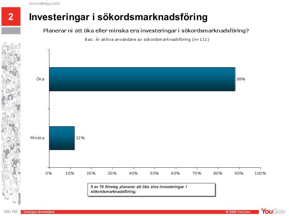 Sveriges Annonsörer © 2009 You Gov 123 | 123 Kommittéfrågor 2009 Mer information om sökordsmarknadsföring 2 3 av 4 företag vill att Sveriges Annonsörer ska förse företagen med mer information om sökordsmarknadsföring.