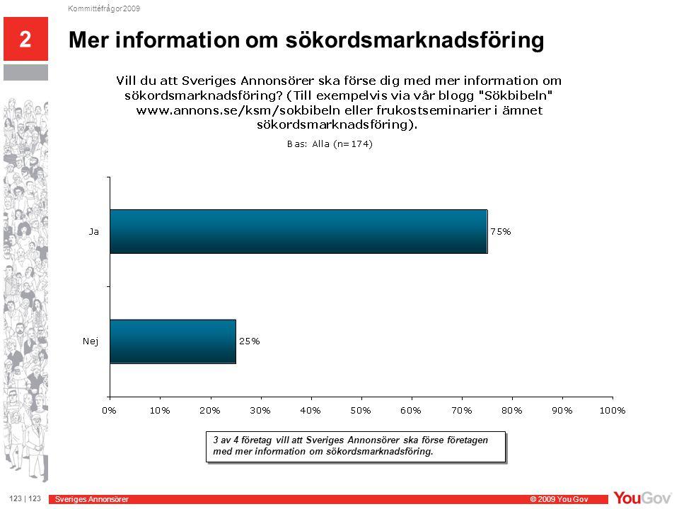 Sveriges Annonsörer © 2009 You Gov 123 | 123 Kommittéfrågor 2009 Använder mobilmarknadsföring 2 1 av 4 företag använder mobilmarknadsföring som en del av mediemixen.
