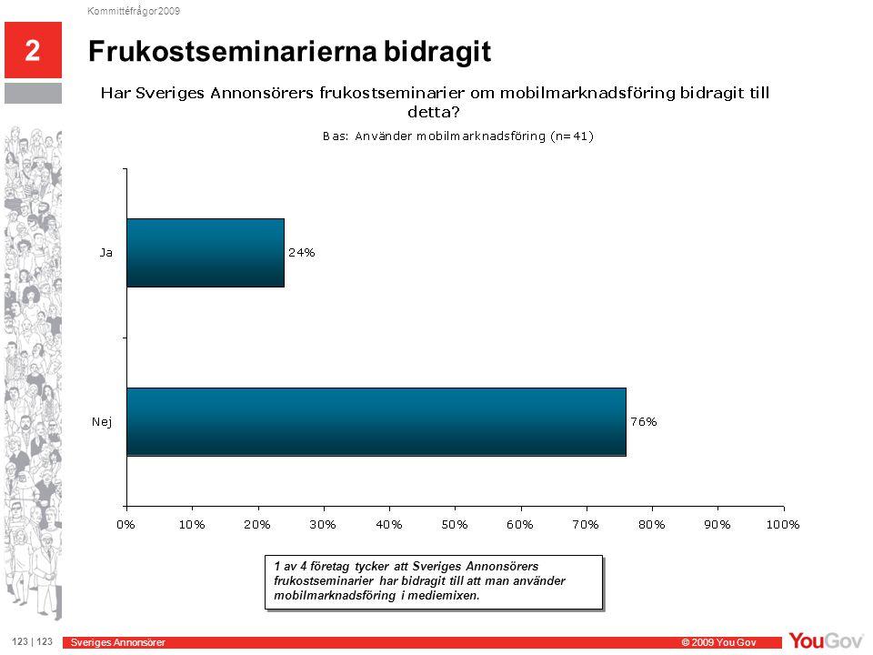 Sveriges Annonsörer © 2009 You Gov 123 | 123 Kommittéfrågor 2009 Använda mobilmarknadsföring i framtiden 2 Nära hälften av de som inte använder mobilmarknadsföring planerar att använda det i framtiden.