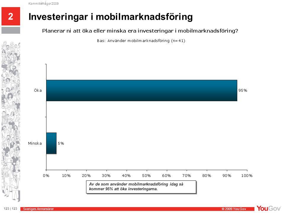 Sveriges Annonsörer © 2009 You Gov 123 | 123 Kommittéfrågor 2009 2 7 av 10 företag vill att Sveriges Annonsörer ska förse företagen med mer information om mobilmarknadsföring.