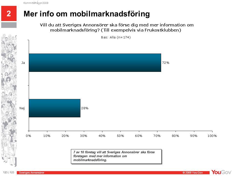 Sveriges Annonsörer © 2009 You Gov 123 | 123 Kommittéfrågor 2009 2 3 av 4 företag är aktiva användare av internetmarknadsföring.