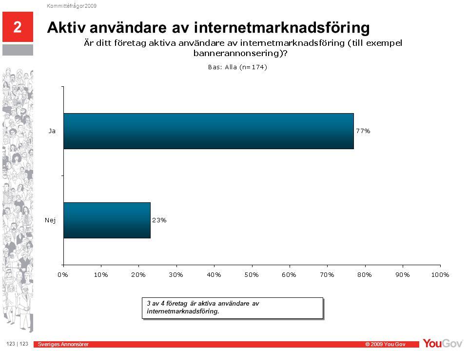Sveriges Annonsörer © 2009 You Gov 123 | 123 Kommittéfrågor 2009 2 Av de som inte använder internetmarknadsföring idag är det 3 av 4 företag som planerar att använda det i framtiden.