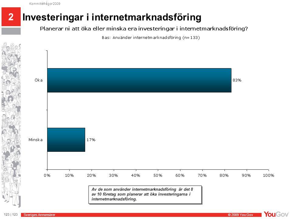 Sveriges Annonsörer © 2009 You Gov 123 | 123 Kommittéfrågor 2009 2 8 av 10 företag vill att Sveriges Annonsörer skall förse företagen med mer information om internetmarknadsföring.