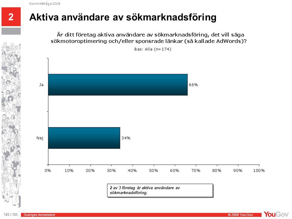 Sveriges Annonsörer © 2009 You Gov 123 | 123 Kommittéfrågor 2009 Nöjda med resultatet 2 Av de som är aktiva användare av sökordsmarknadsföring så är 8 av 10 företag nöjda med resultatet.