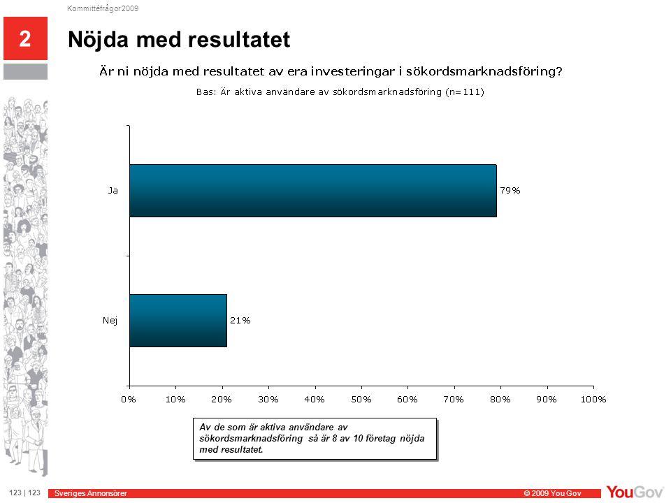 Sveriges Annonsörer © 2009 You Gov 123 | 123 Kommittéfrågor 2009 Använda mer sökordsmarknadsföring 2 6 av 10 företag, som ej är aktiva användare idag, planerar att använda mer sökordsmarknadsföring i framtiden.