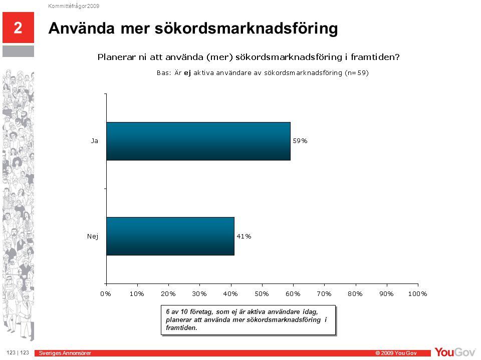 Sveriges Annonsörer © 2009 You Gov 123 | 123 Kommittéfrågor 2009 Andel som läggs på sökordsmarknadsföring 2