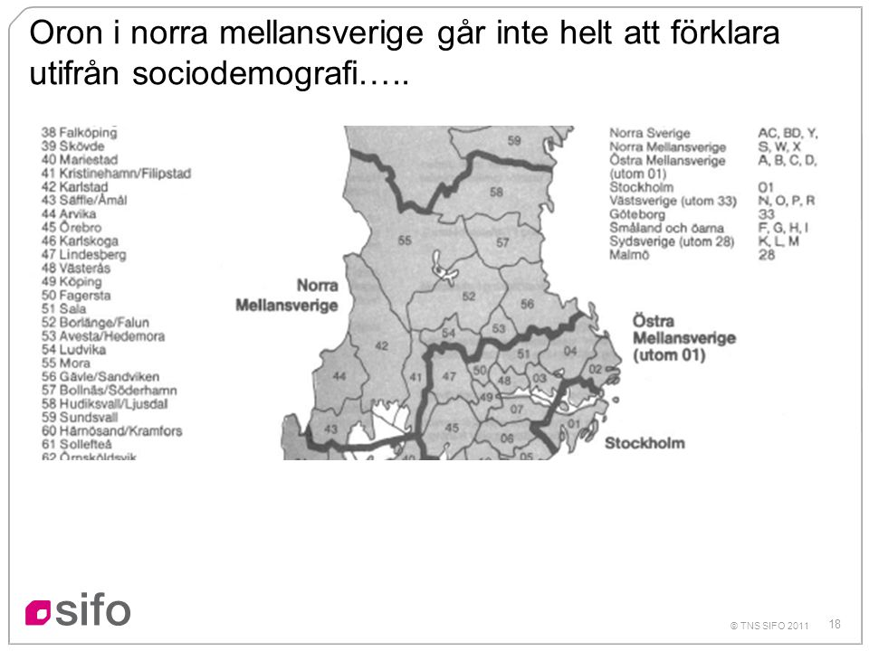 18 © TNS SIFO 2011 Oron i norra mellansverige går inte helt att förklara utifrån sociodemografi…..