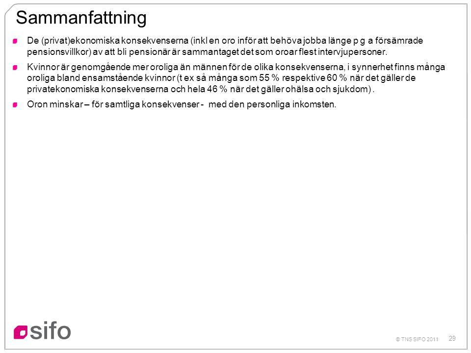 29 © TNS SIFO 2011 Sammanfattning De (privat)ekonomiska konsekvenserna (inkl en oro inför att behöva jobba länge p g a försämrade pensionsvillkor) av