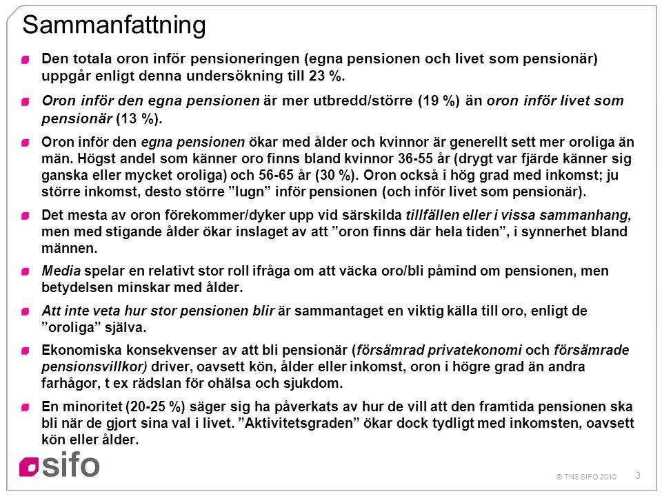 3 © TNS SIFO 2010 Sammanfattning Den totala oron inför pensioneringen (egna pensionen och livet som pensionär) uppgår enligt denna undersökning till 2