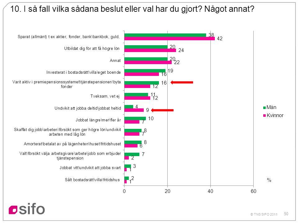 50 © TNS SIFO 2011 10. I så fall vilka sådana beslut eller val har du gjort? Något annat? %