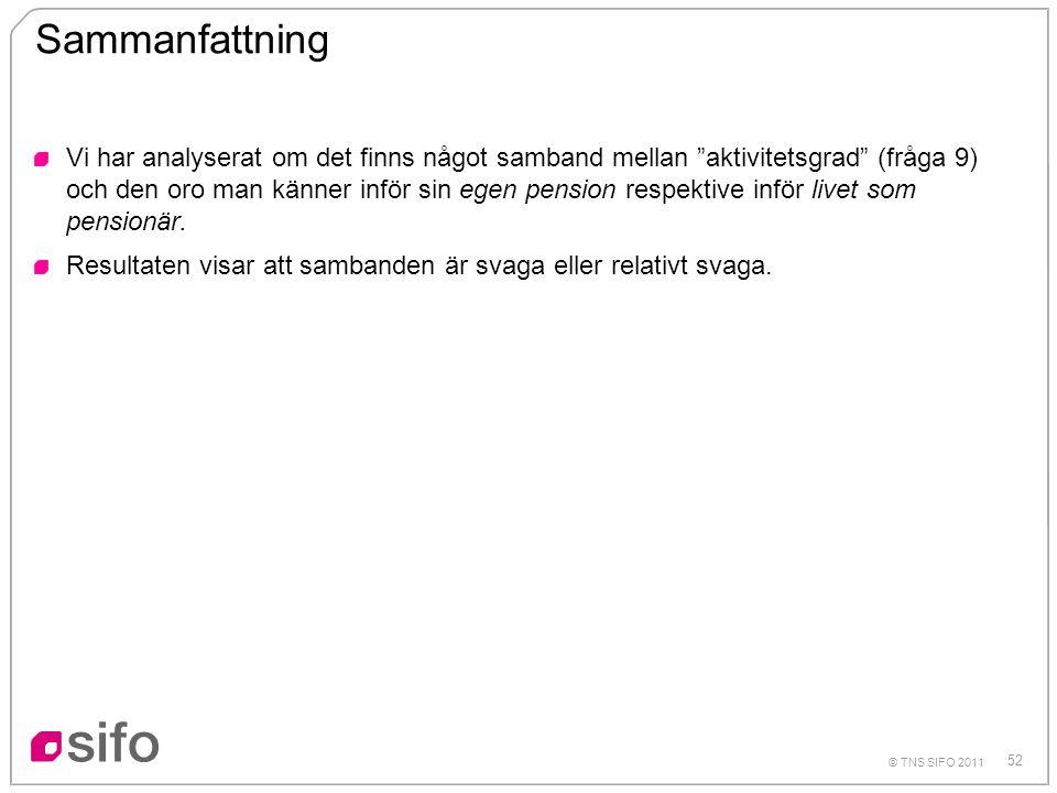 """52 © TNS SIFO 2011 Sammanfattning Vi har analyserat om det finns något samband mellan """"aktivitetsgrad"""" (fråga 9) och den oro man känner inför sin egen"""