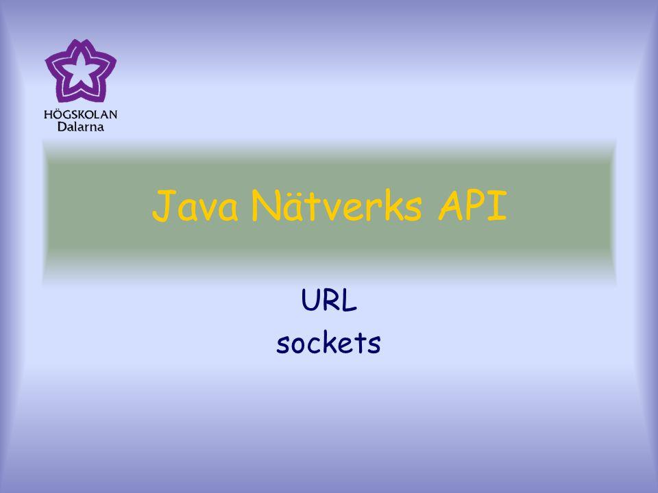 Java Nätverks API URL sockets