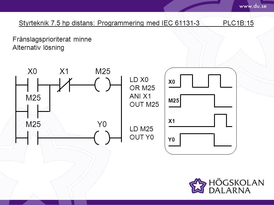 Styrteknik 7.5 hp distans: Programmering med IEC 61131-3 PLC1B:15 X0 Y0 LD X0 OR M25 ANI X1 OUT M25 LD M25 OUT Y0 M25 X1M25 X0 M25 X1 Y0 Frånslagsprio