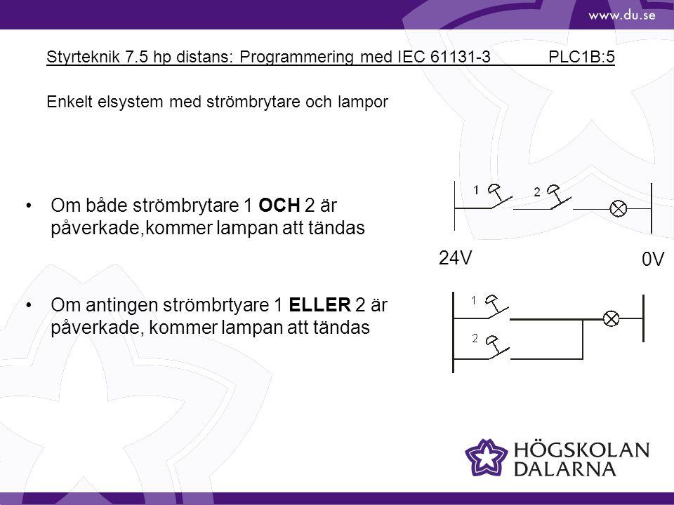 Styrteknik 7.5 hp distans: Programmering med IEC 61131-3 PLC1B:6 Strömbrytare 1 är kopplad till ingång X0 och strömbrytare 2 till ingång X1 på PLCn När respektive strömbrtyare blir påverkade känner PLC-systemet av detta Till utgång Y0 är lampan kopplad När PLC-systemet aktiverar utgång Y0, tänds lampan Samma funktion med en PLC