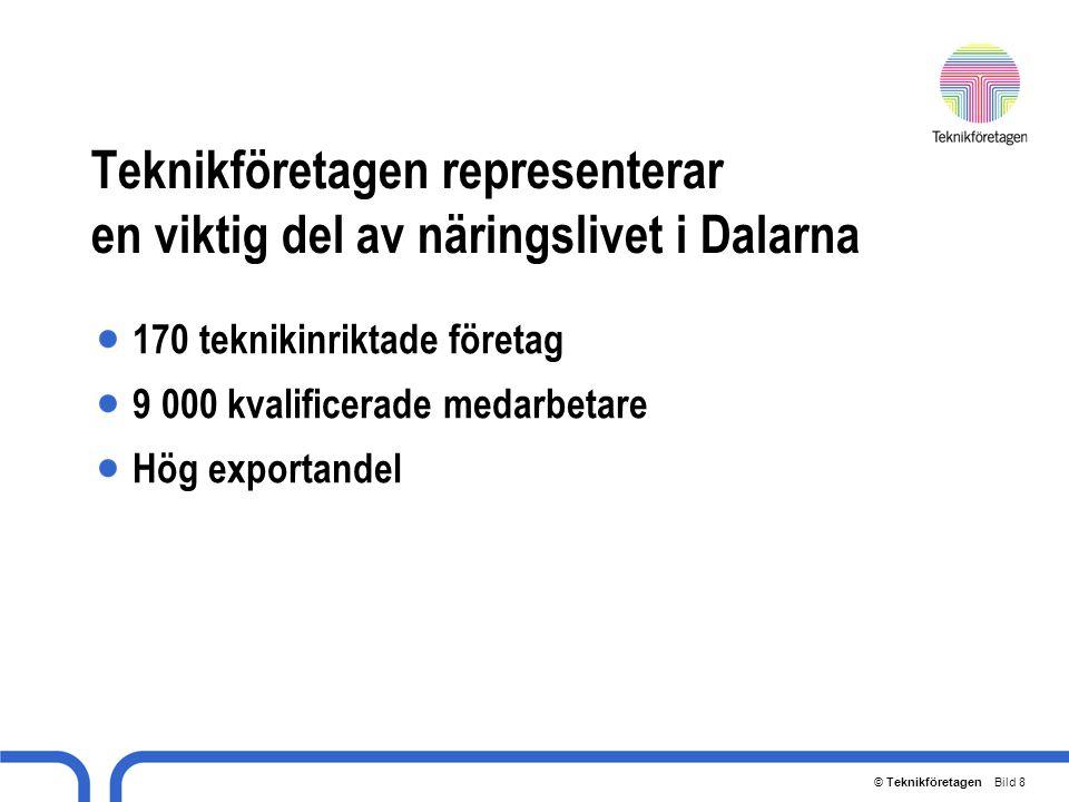 © Teknikföretagen Bild 8 Teknikföretagen representerar en viktig del av näringslivet i Dalarna 170 teknikinriktade företag 9 000 kvalificerade medarbe