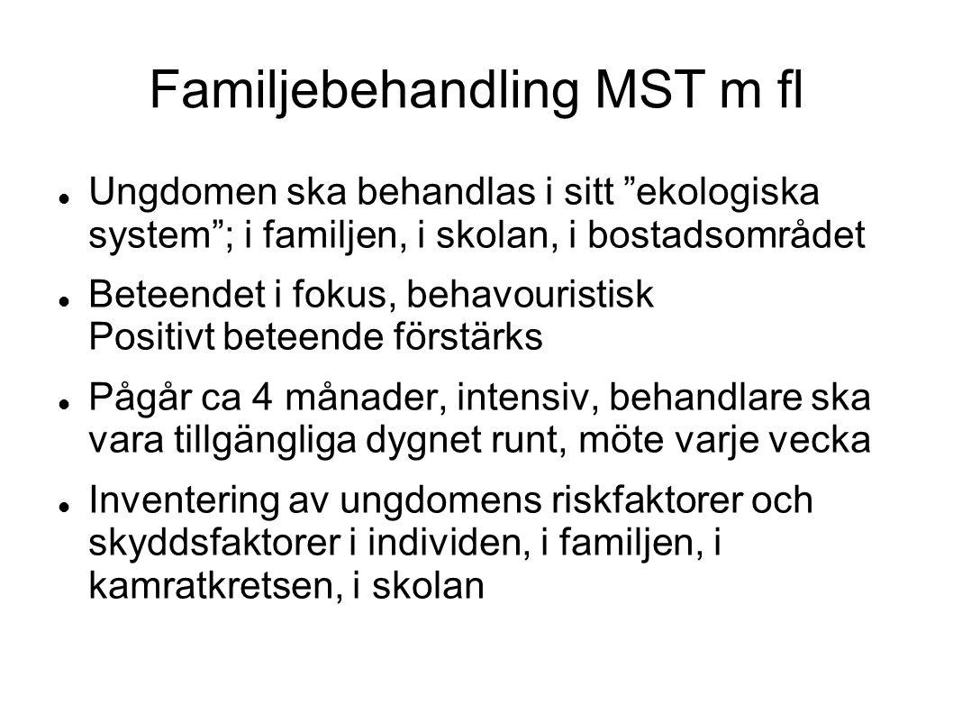 "Familjebehandling MST m fl Ungdomen ska behandlas i sitt ""ekologiska system""; i familjen, i skolan, i bostadsområdet Beteendet i fokus, behavouristisk"