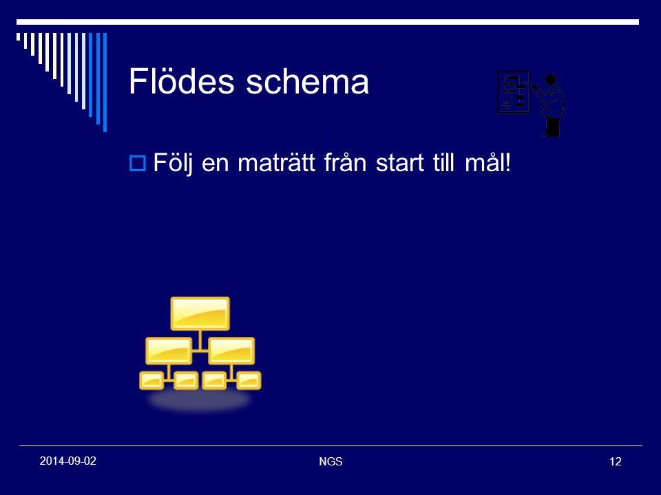 NGS12 2014-09-02 Flödes schema  Följ en maträtt från start till mål!