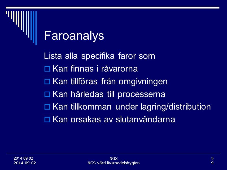 NGS9 2014-09-02 NGS vård livsmedelshygien9 Faroanalys Lista alla specifika faror som  Kan finnas i råvarorna  Kan tillföras från omgivningen  Kan h
