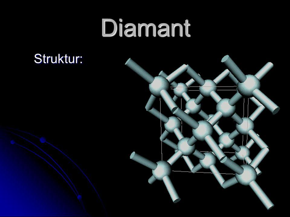 Grafit Varje kolatom binder till tre andra kolatomer i ett sexkantigt mönster.