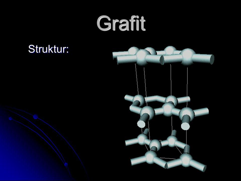 Grafit Struktur: