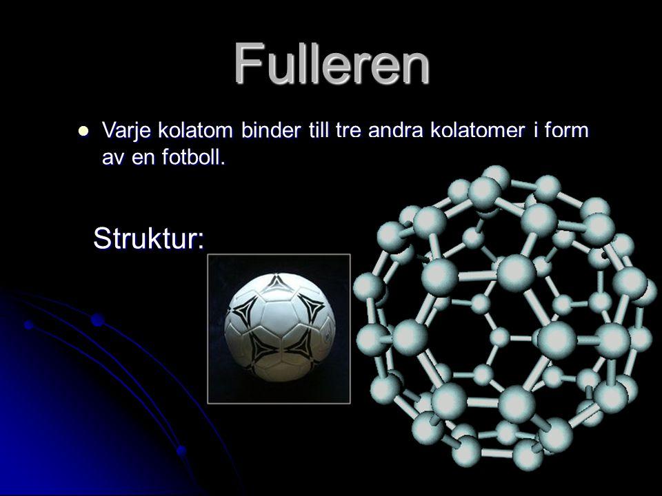 Fulleren Varje kolatom binder till tre andra kolatomer i form av en fotboll.