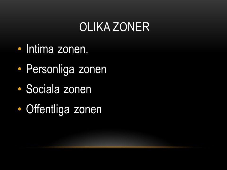 OLIKA ZONER Intima zonen. Personliga zonen Sociala zonen Offentliga zonen