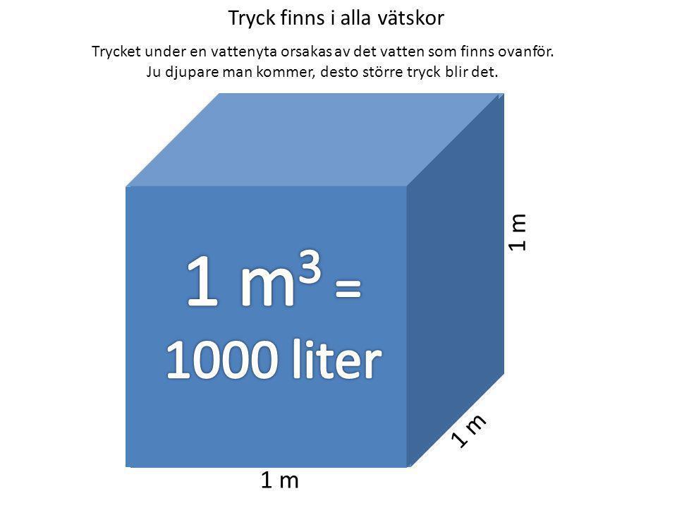 Tryck finns i alla vätskor Trycket under en vattenyta orsakas av det vatten som finns ovanför. Ju djupare man kommer, desto större tryck blir det. 1 m