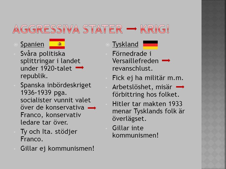  Spanien Svåra politiska splittringar i landet under 1920-talet republik. Spanska inbördeskriget 1936-1939 pga. socialister vunnit valet över de kons