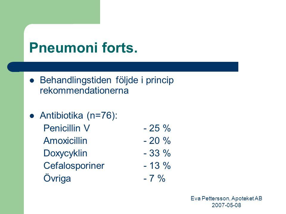 Eva Pettersson, Apoteket AB 2007-05-08 Pneumoni forts. Behandlingstiden följde i princip rekommendationerna Antibiotika (n=76): Penicillin V- 25 % Amo
