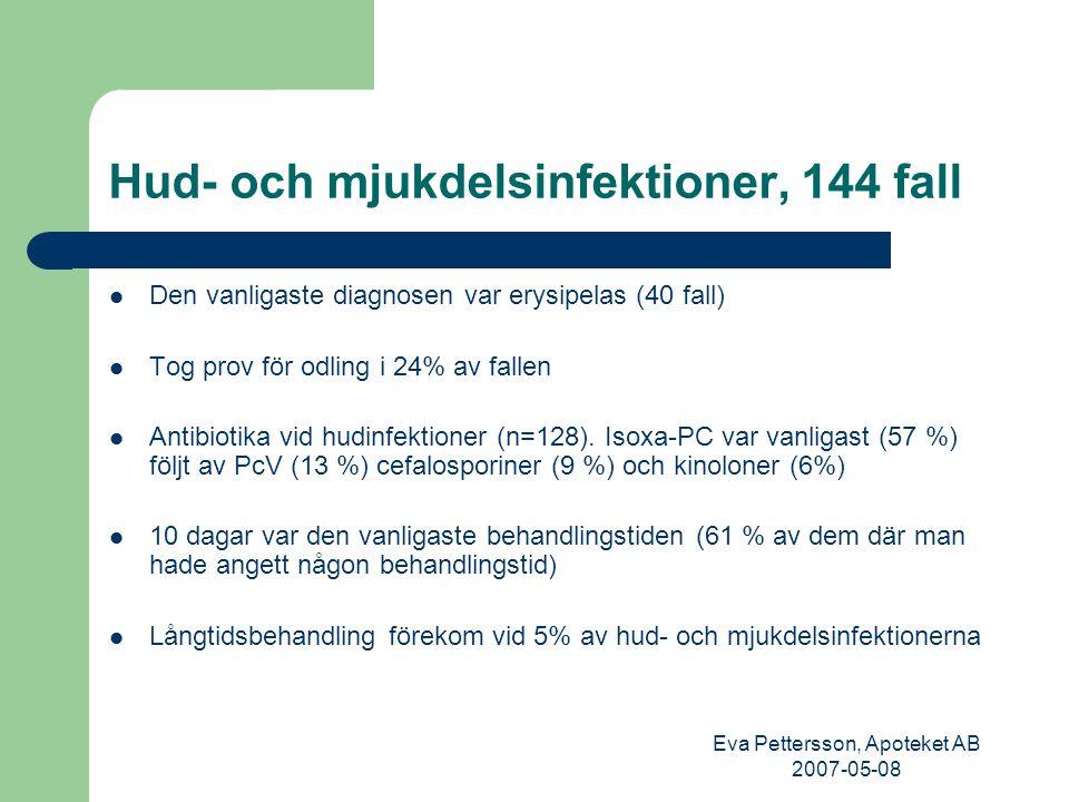 Eva Pettersson, Apoteket AB 2007-05-08 Hud- och mjukdelsinfektioner, 144 fall Den vanligaste diagnosen var erysipelas (40 fall) Tog prov för odling i