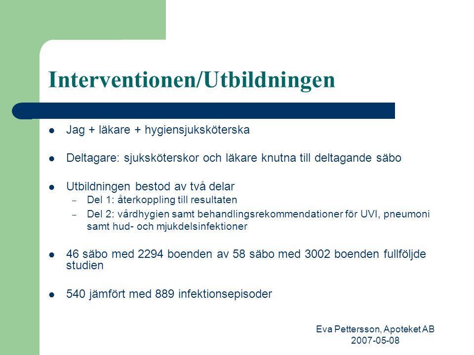 Eva Pettersson, Apoteket AB 2007-05-08 Interventionen/Utbildningen Jag + läkare + hygiensjuksköterska Deltagare: sjuksköterskor och läkare knutna till