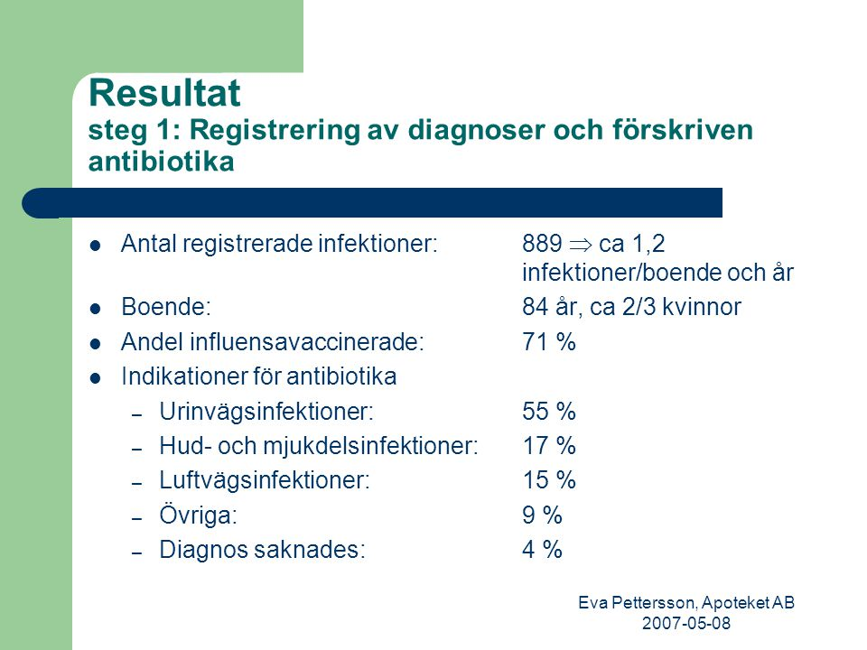 Eva Pettersson, Apoteket AB 2007-05-08 Resultat steg 1: Registrering av diagnoser och förskriven antibiotika 84 % av infektionerna behandlades med antibiotika  ca 1 antibiotikakur/ boende och år 38% av all antibiotika förskrevs efter indirekt kontakt Penicilliner38% (PcV 7%, pivmecillinam 15%, övr PC 16%) Kinoloner23 % Trimetoprim18% Tetracykliner7 % Cefalosporiner 5 % Övriga10 %
