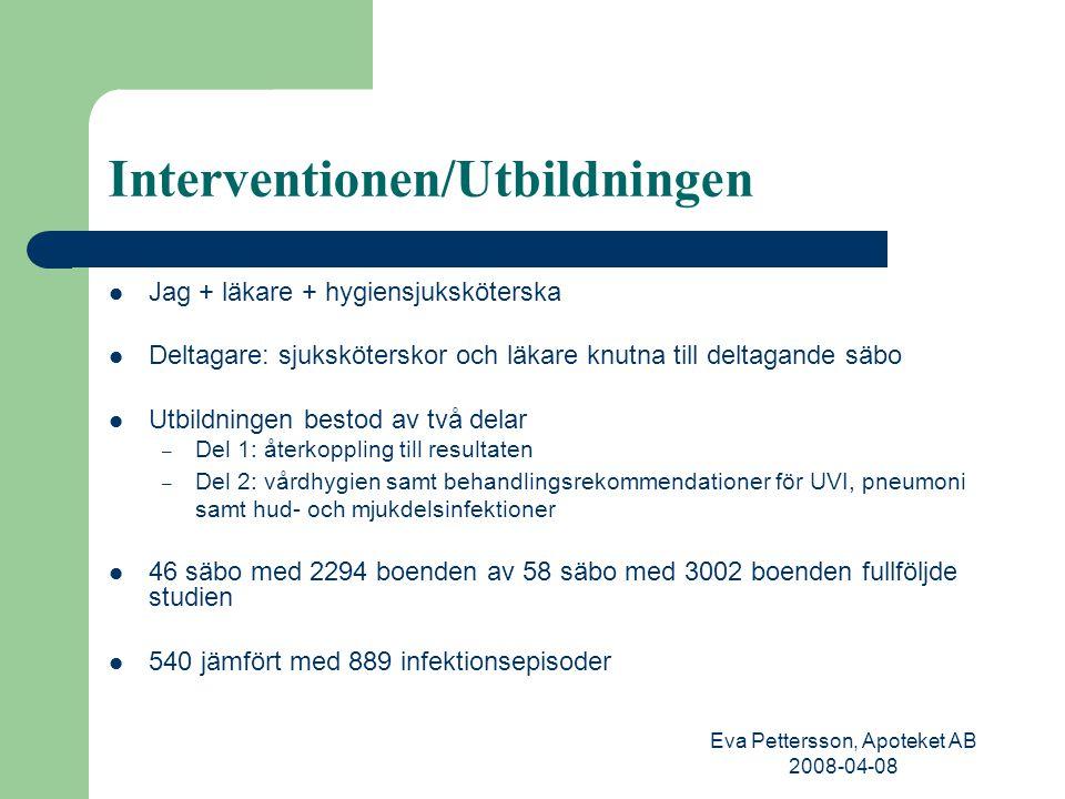 Eva Pettersson, Apoteket AB 2008-04-08 Interventionen/Utbildningen Jag + läkare + hygiensjuksköterska Deltagare: sjuksköterskor och läkare knutna till deltagande säbo Utbildningen bestod av två delar – Del 1: återkoppling till resultaten – Del 2: vårdhygien samt behandlingsrekommendationer för UVI, pneumoni samt hud- och mjukdelsinfektioner 46 säbo med 2294 boenden av 58 säbo med 3002 boenden fullföljde studien 540 jämfört med 889 infektionsepisoder