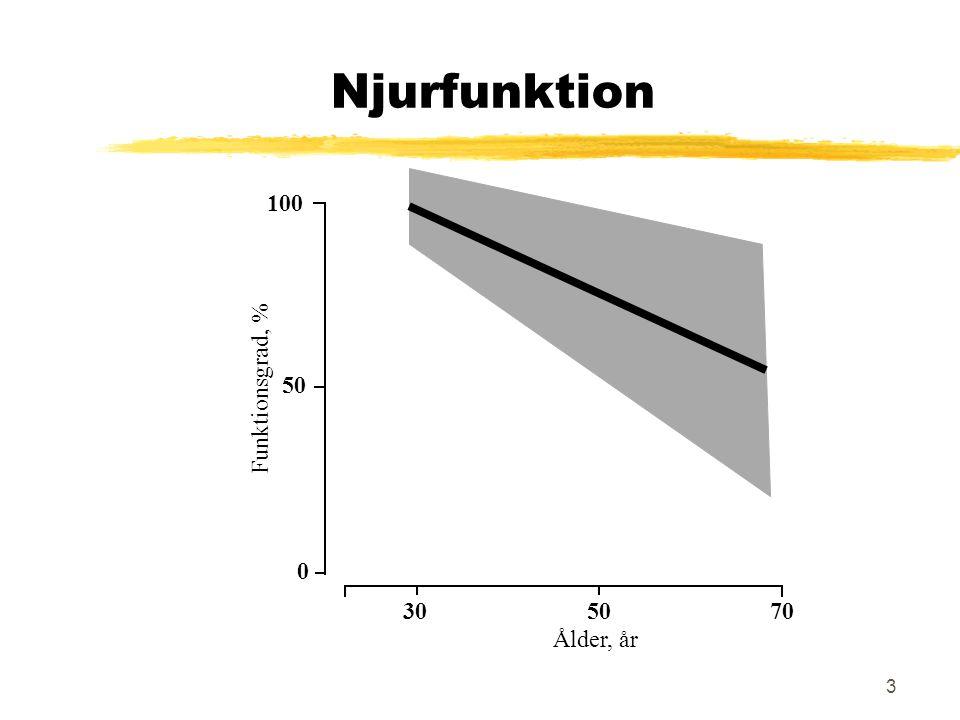 4 Antibiotika som utsöndras via njurarna zHuvudsakligen via njurarna (>70 %) penicilliner cefalosporiner levofloxacin (Tavanic) z Blandad utsöndring (30-70 % via njurarna) ciprofloxacin (Ciproxin) norfloxacin ( Lexinor) trimetoprim-sulfa nitrofurantoin(Furadantin) tetracykliner