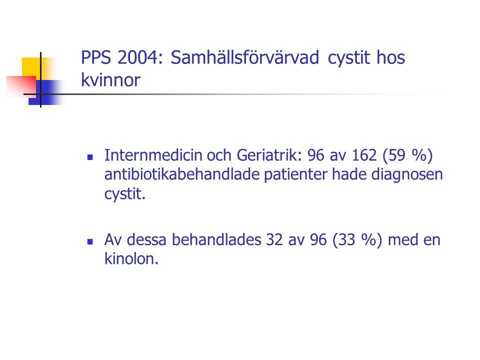 PPS 2004: Samhällsförvärvad cystit hos kvinnor Internmedicin och Geriatrik: 96 av 162 (59 %) antibiotikabehandlade patienter hade diagnosen cystit. Av