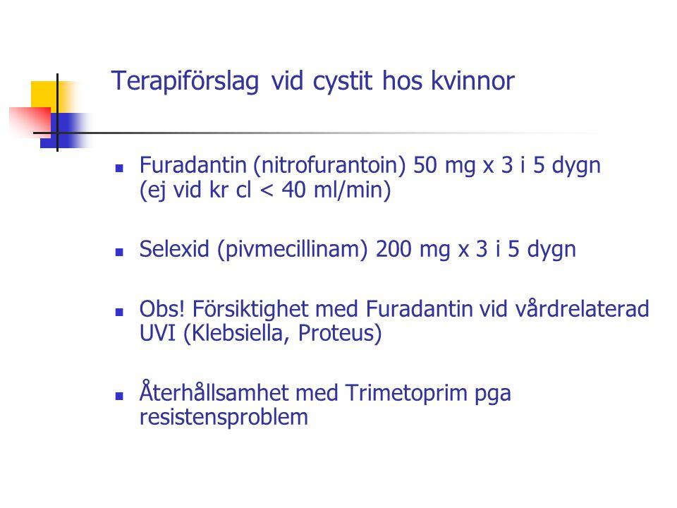 Terapiförslag vid cystit hos kvinnor Furadantin (nitrofurantoin) 50 mg x 3 i 5 dygn (ej vid kr cl < 40 ml/min) Selexid (pivmecillinam) 200 mg x 3 i 5