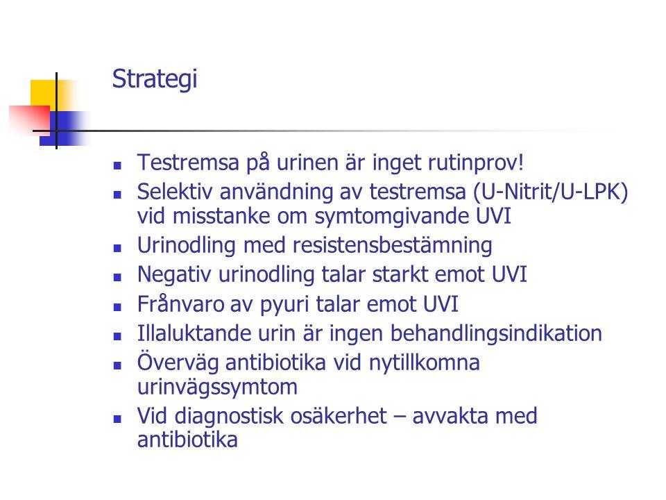 Testremsa på urinen är inget rutinprov! Selektiv användning av testremsa (U-Nitrit/U-LPK) vid misstanke om symtomgivande UVI Urinodling med resistensb