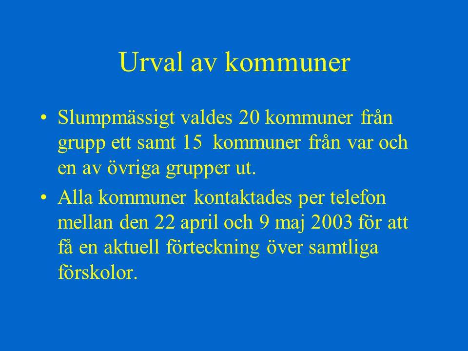 Urval av kommuner Slumpmässigt valdes 20 kommuner från grupp ett samt 15 kommuner från var och en av övriga grupper ut.
