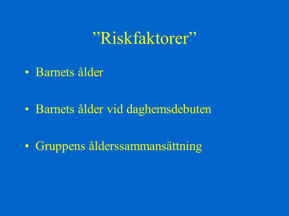 Riskfaktorer forts Antalet barn i gruppen Antalet barn på förskolan Barntäthet dvs antalet barn /m² eller m³ luftvolym / barn