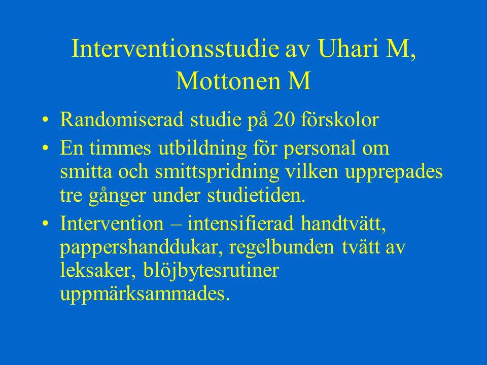 Interventionsstudie av Uhari M, Mottonen M Randomiserad studie på 20 förskolor En timmes utbildning för personal om smitta och smittspridning vilken upprepades tre gånger under studietiden.