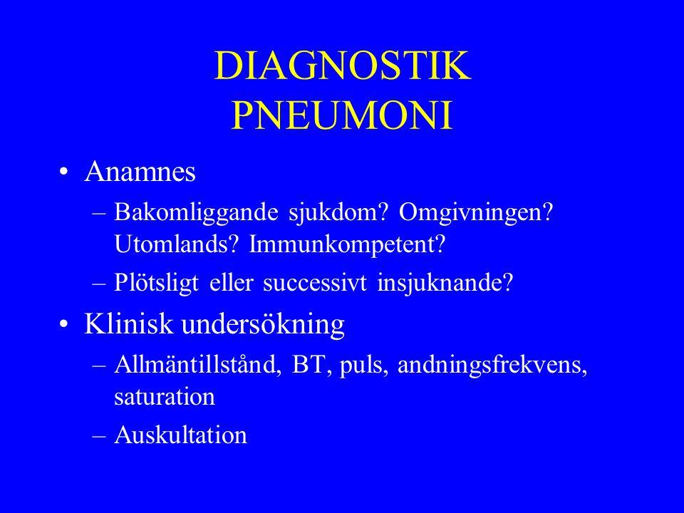 DIAGNOSTIK PNEUMONI Anamnes –Bakomliggande sjukdom? Omgivningen? Utomlands? Immunkompetent? –Plötsligt eller successivt insjuknande? Klinisk undersökn