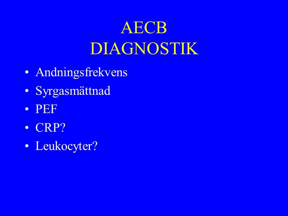 AECB DIAGNOSTIK Andningsfrekvens Syrgasmättnad PEF CRP? Leukocyter?