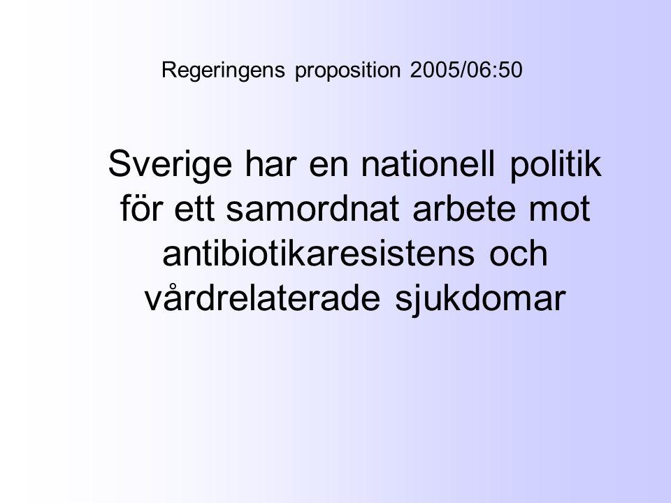Sverige har en nationell politik för ett samordnat arbete mot antibiotikaresistens och vårdrelaterade sjukdomar Regeringens proposition 2005/06:50