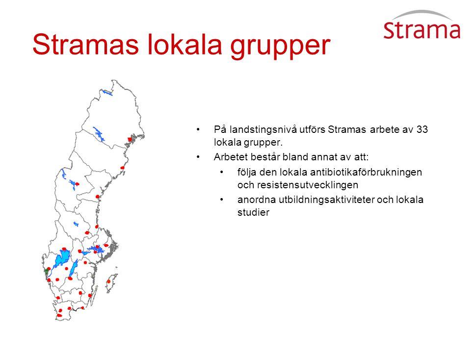 Stramas lokala grupper På landstingsnivå utförs Stramas arbete av 33 lokala grupper.