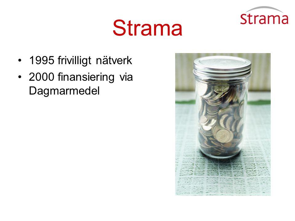Strama 1995 frivilligt nätverk 2000 finansiering via Dagmarmedel 2006 del av statsbudgeten, permanent finansiering via medel för hälsopolitiska åtgärder