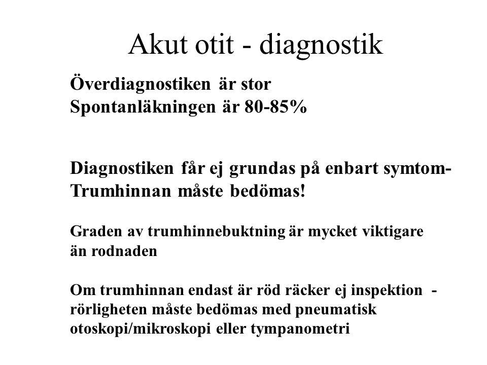 Akut otit - diagnostik Överdiagnostiken är stor Spontanläkningen är 80-85% Diagnostiken får ej grundas på enbart symtom- Trumhinnan måste bedömas! Gra