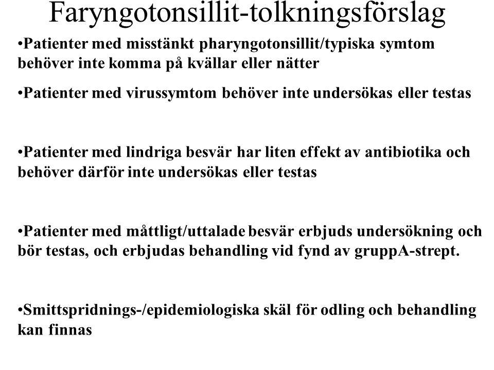 Faryngotonsillit-tolkningsförslag Patienter med misstänkt pharyngotonsillit/typiska symtom behöver inte komma på kvällar eller nätter Patienter med vi