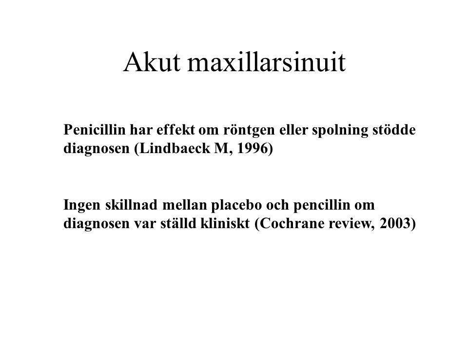Akut maxillarsinuit Penicillin har effekt om röntgen eller spolning stödde diagnosen (Lindbaeck M, 1996) Ingen skillnad mellan placebo och pencillin o